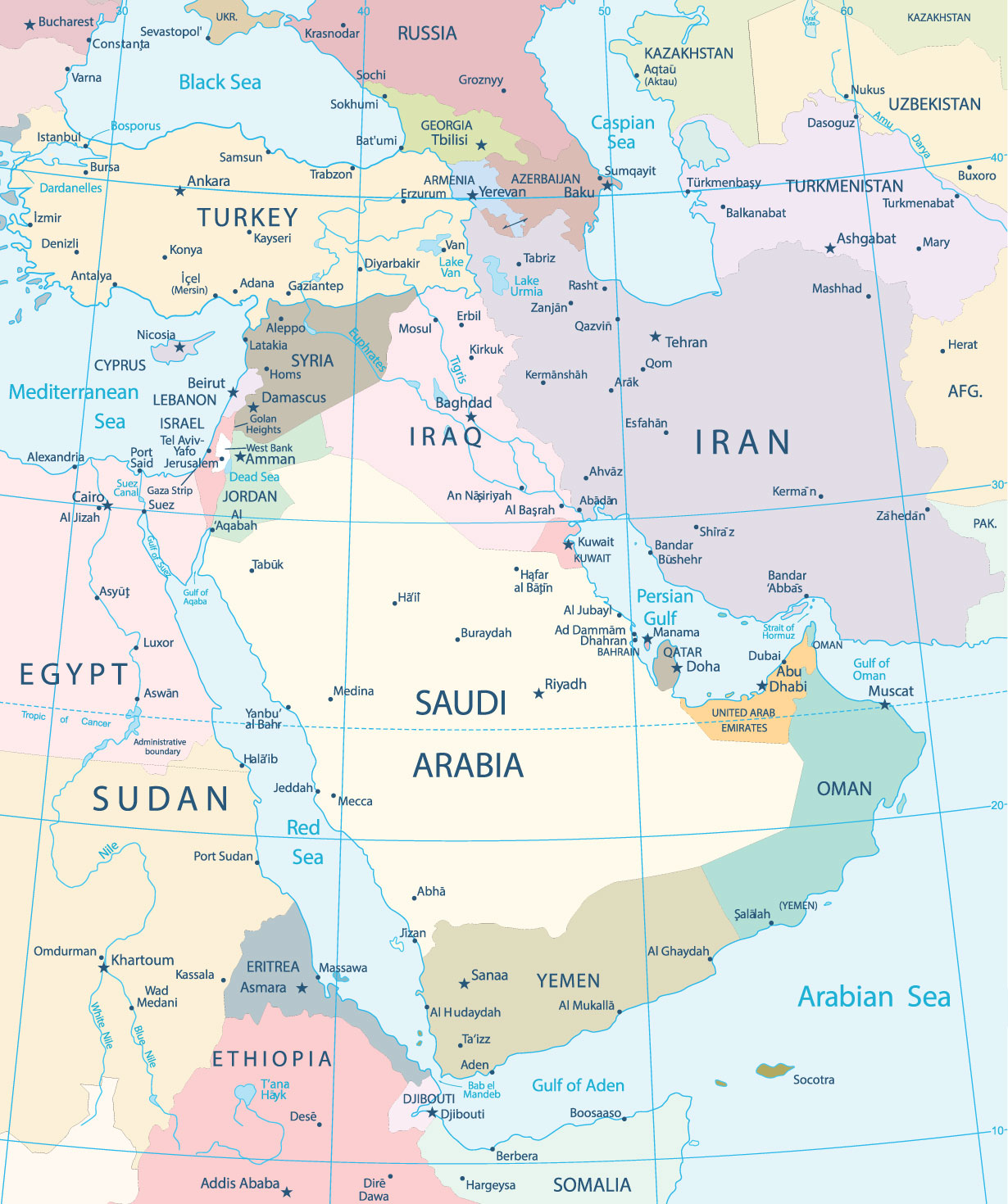 Southwest Asia Information and News Page