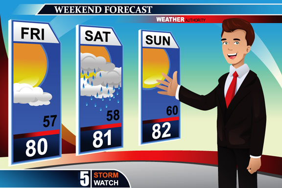 meteorologist presenting a weather forecast